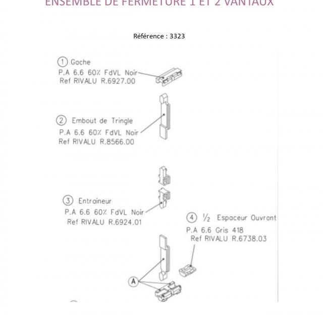 TECHNAL-Ensemble de fermeture 1 et 2 vantaux  2